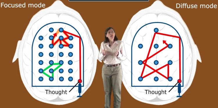 ساختار-اطلاعات-در-ذهن