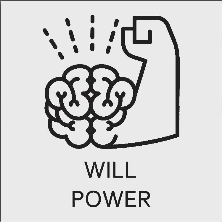 ذهن و اراده به مثابه یک عضله
